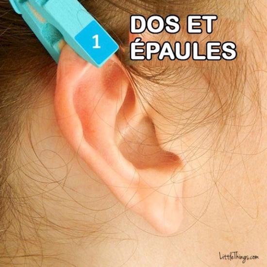 reflexologie-oreille-2